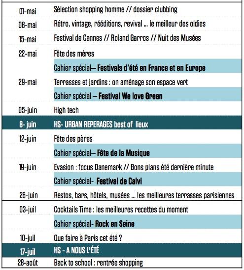 programme-2